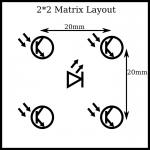 irmatrixlayout-150x150.png